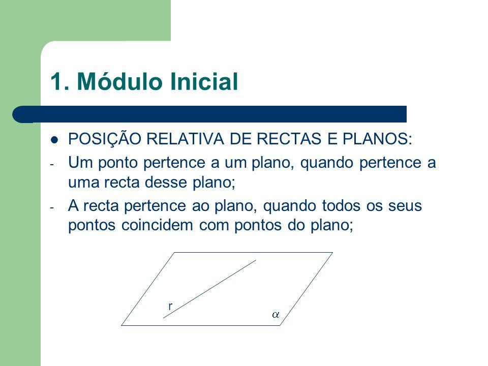 1. Módulo Inicial POSIÇÃO RELATIVA DE RECTAS E PLANOS: