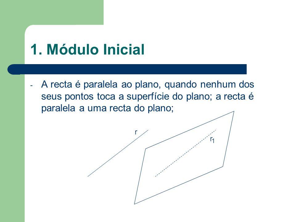 1. Módulo Inicial A recta é paralela ao plano, quando nenhum dos seus pontos toca a superfície do plano; a recta é paralela a uma recta do plano;