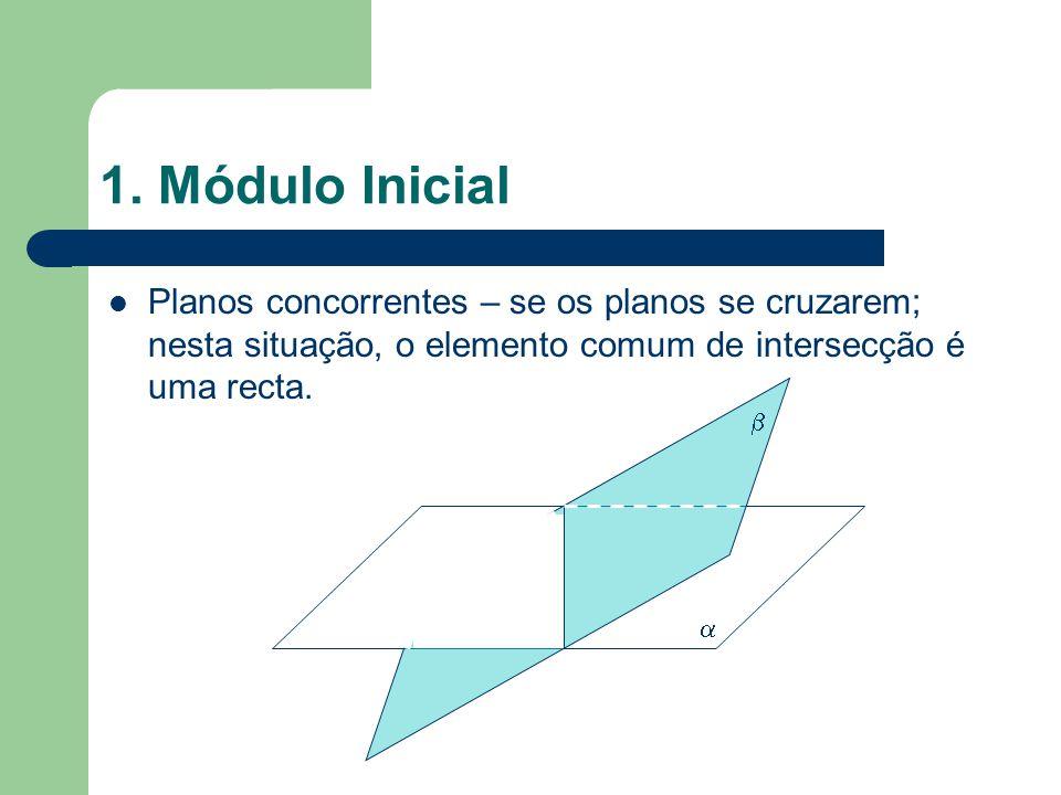 1. Módulo Inicial Planos concorrentes – se os planos se cruzarem; nesta situação, o elemento comum de intersecção é uma recta.