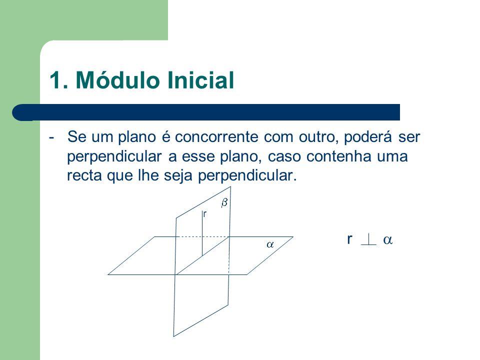 1. Módulo Inicial - Se um plano é concorrente com outro, poderá ser perpendicular a esse plano, caso contenha uma recta que lhe seja perpendicular.
