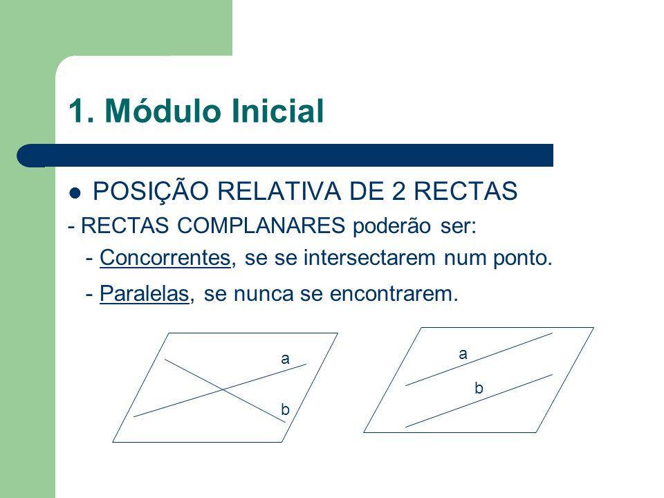 1. Módulo Inicial POSIÇÃO RELATIVA DE 2 RECTAS