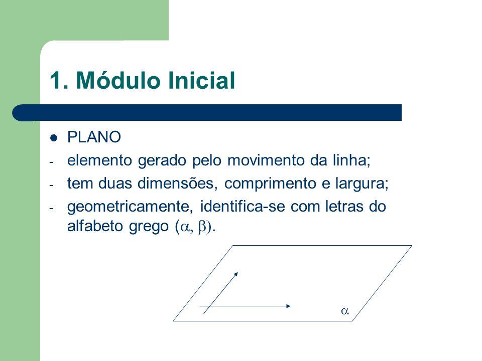 1. Módulo Inicial PLANO elemento gerado pelo movimento da linha;