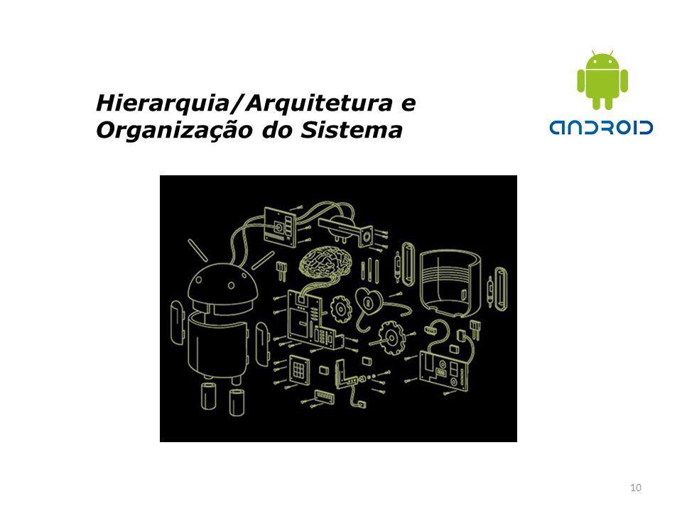 Hierarquia/Arquitetura e Organização do Sistema