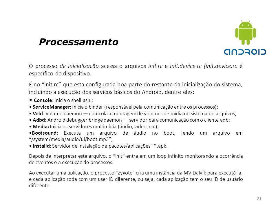 Processamento • Console: Inicia o shell ash ;