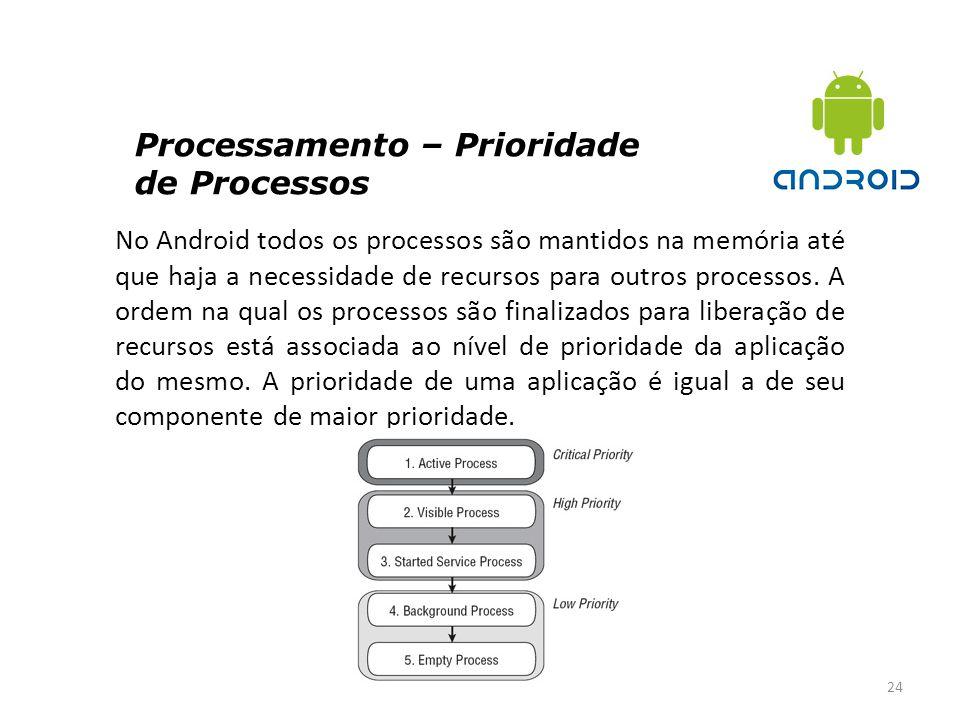 Processamento – Prioridade de Processos