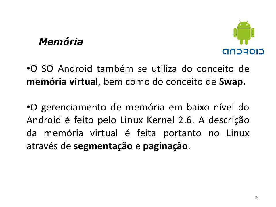 Memória O SO Android também se utiliza do conceito de memória virtual, bem como do conceito de Swap.