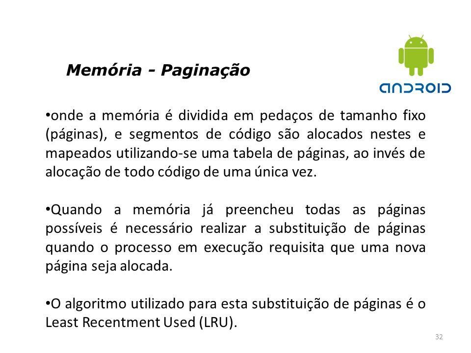 Memória - Paginação