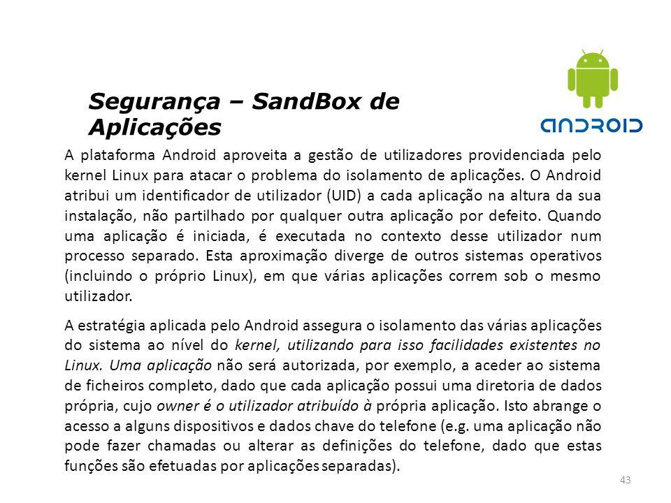 Segurança – SandBox de Aplicações