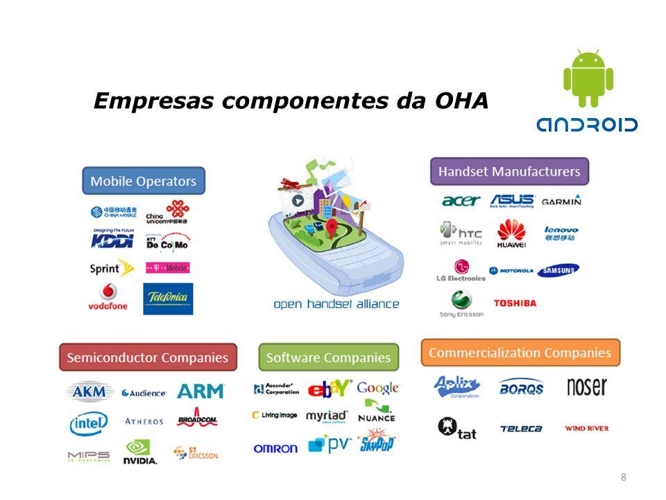 Empresas componentes da OHA