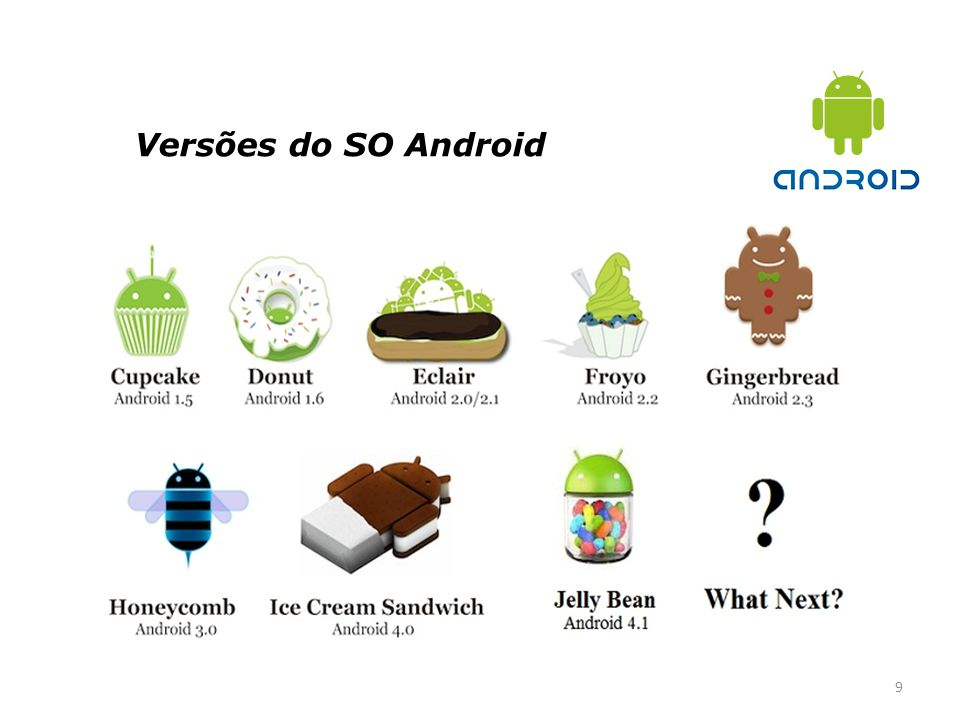 Versões do SO Android