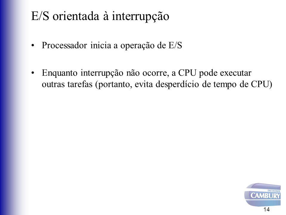 E/S orientada à interrupção