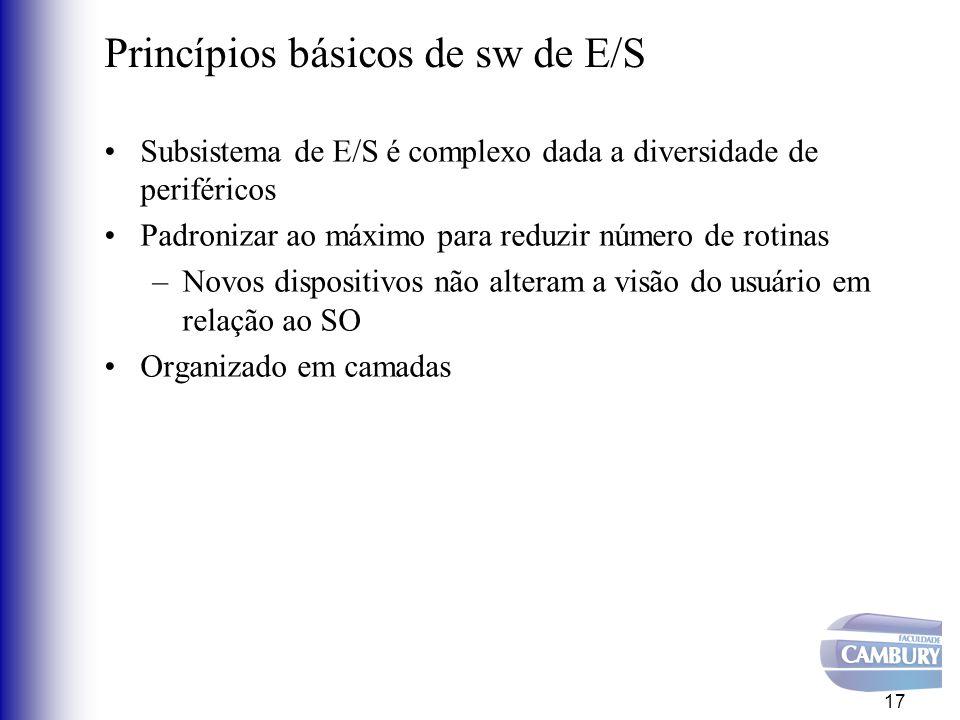 Princípios básicos de sw de E/S