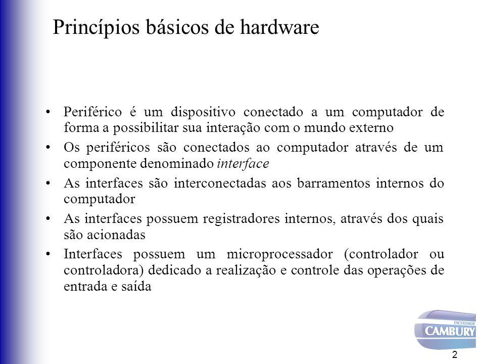 Princípios básicos de hardware
