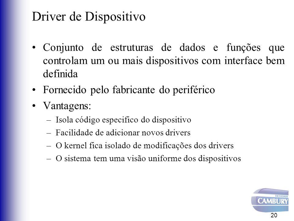 Driver de Dispositivo Conjunto de estruturas de dados e funções que controlam um ou mais dispositivos com interface bem definida.