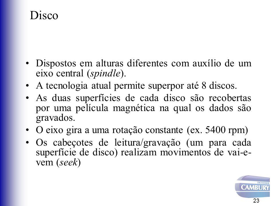 Disco Dispostos em alturas diferentes com auxílio de um eixo central (spindle). A tecnologia atual permite superpor até 8 discos.