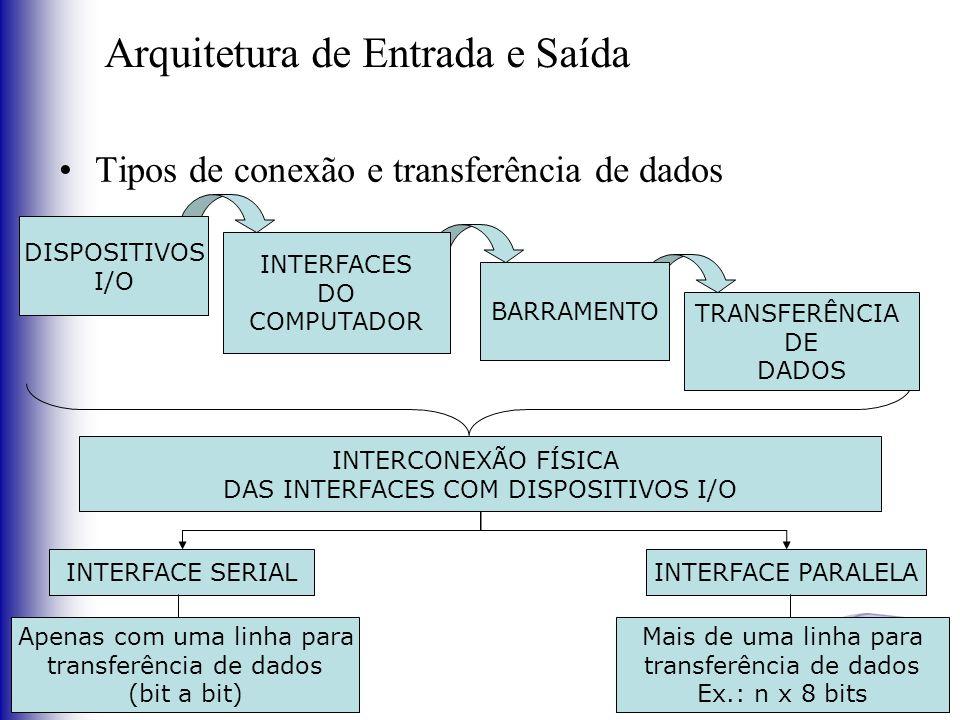 Arquitetura de Entrada e Saída