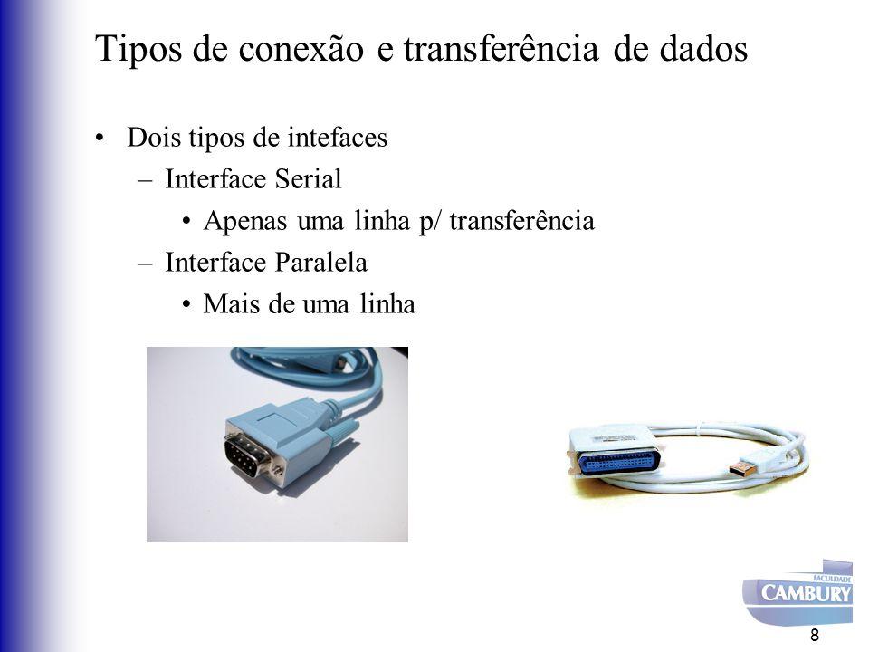 Tipos de conexão e transferência de dados