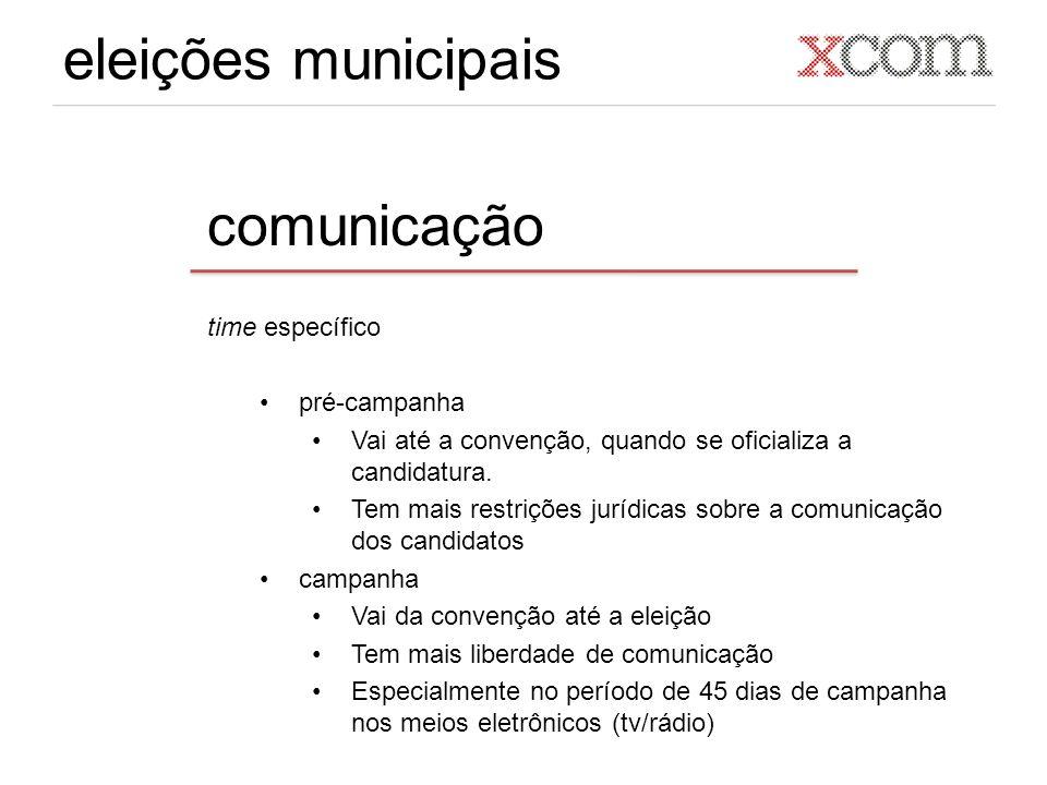 eleições municipais comunicação time específico pré-campanha