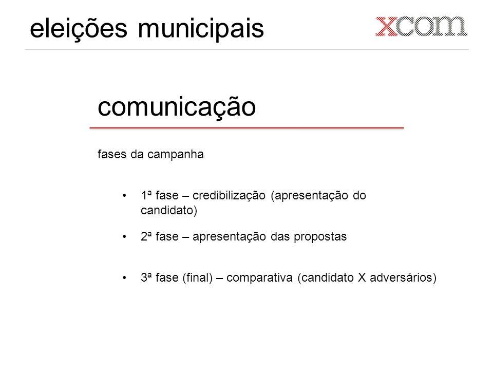 eleições municipais comunicação fases da campanha