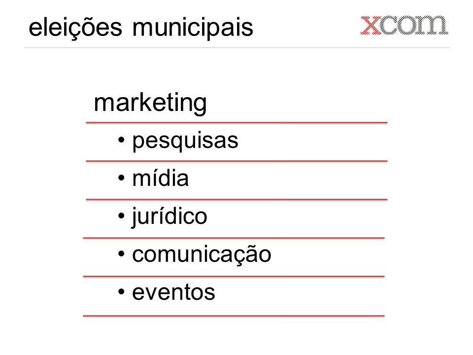 eleições municipais marketing pesquisas mídia jurídico comunicação