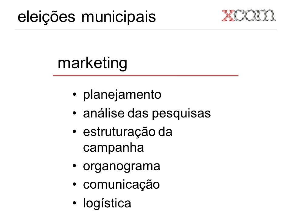 eleições municipais marketing planejamento análise das pesquisas