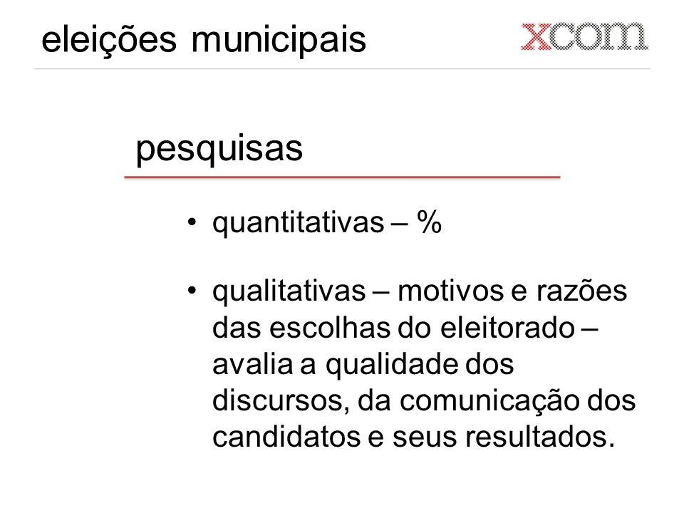 eleições municipais pesquisas quantitativas – %