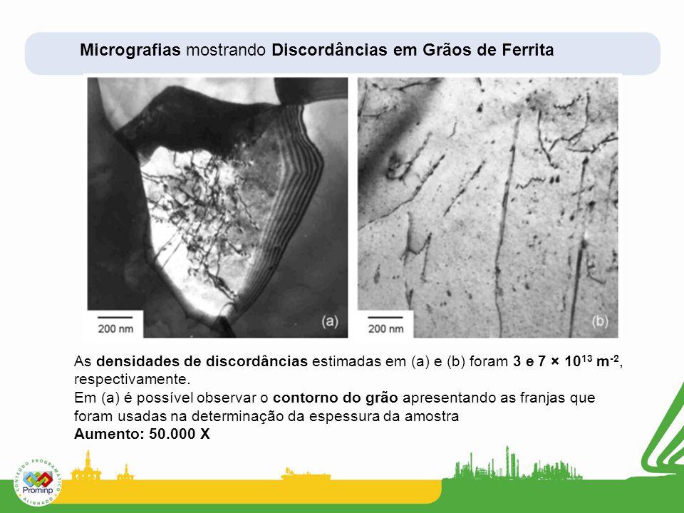 Micrografias mostrando Discordâncias em Grãos de Ferrita