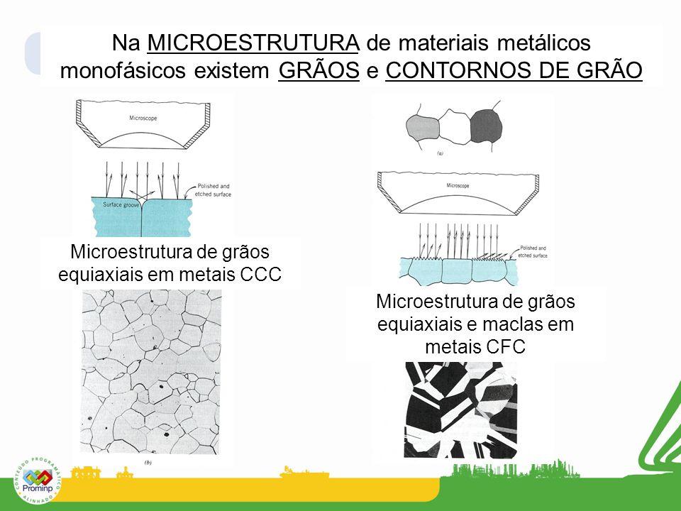 Na MICROESTRUTURA de materiais metálicos monofásicos existem GRÃOS e CONTORNOS DE GRÃO