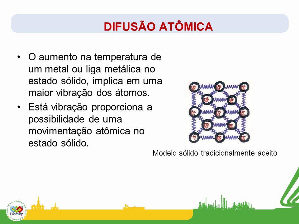 DIFUSÃO ATÔMICA O aumento na temperatura de um metal ou liga metálica no estado sólido, implica em uma maior vibração dos átomos.