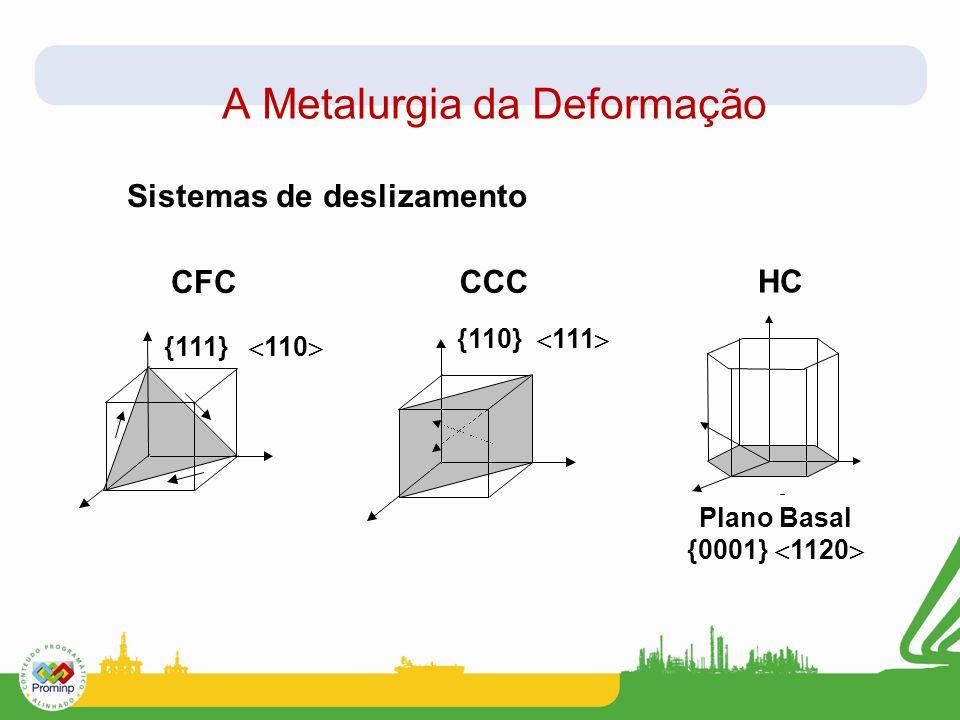 A Metalurgia da Deformação