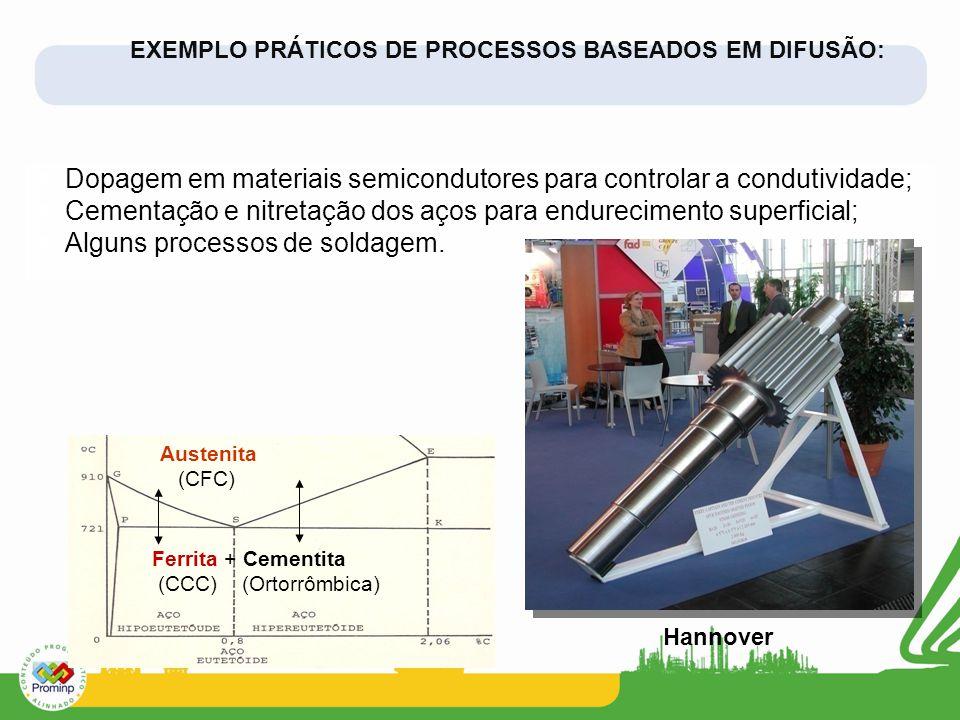 EXEMPLO PRÁTICOS DE PROCESSOS BASEADOS EM DIFUSÃO: