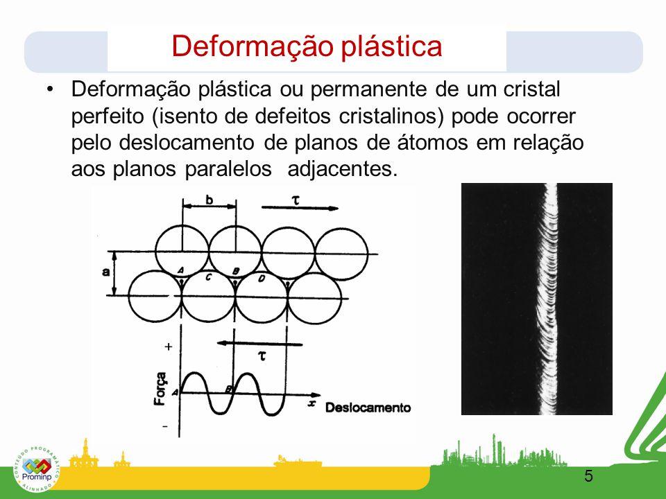 Deformação plástica