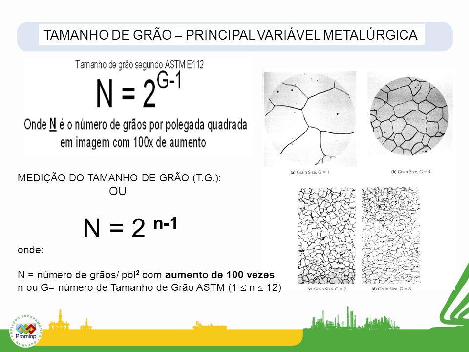 N = 2 n-1 TAMANHO DE GRÃO – PRINCIPAL VARIÁVEL METALÚRGICA OU