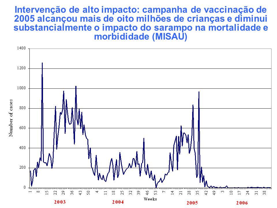 Intervenção de alto impacto: campanha de vaccinação de