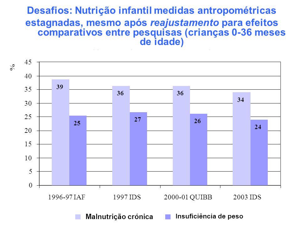 Desafios: Nutrição infantil medidas antropométricas
