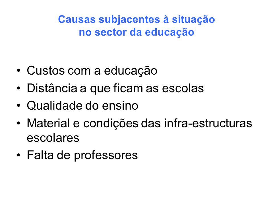 Causas subjacentes à situação no sector da educação
