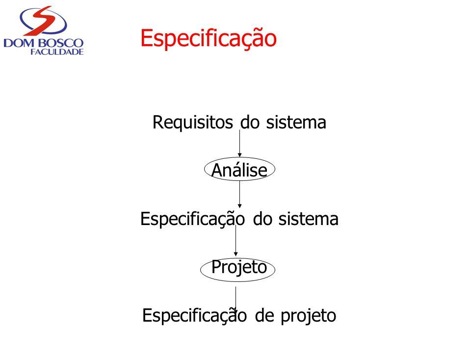 Especificação Requisitos do sistema Análise Especificação do sistema