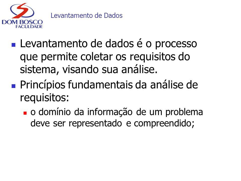 Princípios fundamentais da análise de requisitos: