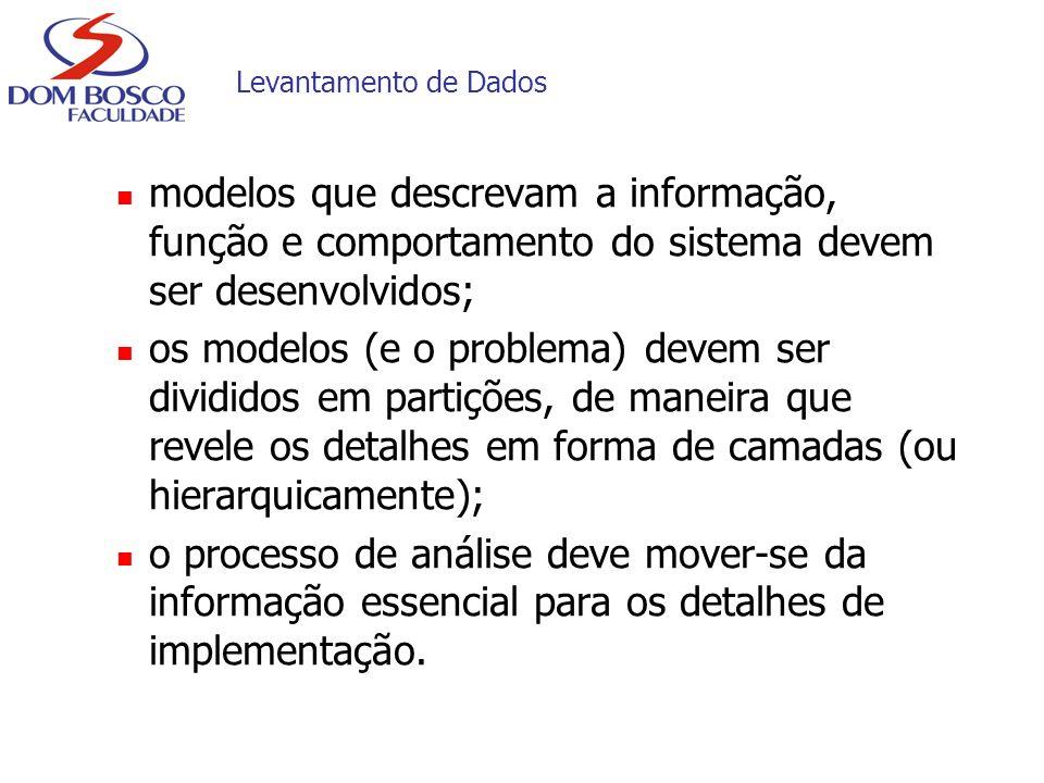 Levantamento de Dados modelos que descrevam a informação, função e comportamento do sistema devem ser desenvolvidos;