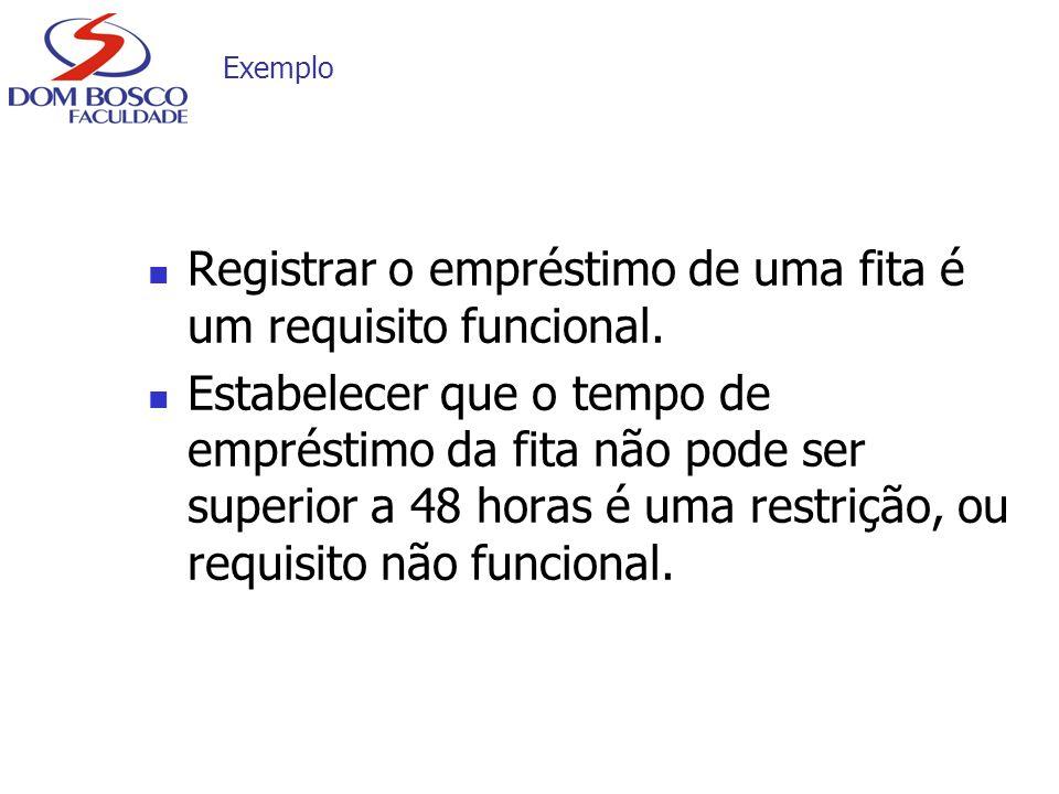 Registrar o empréstimo de uma fita é um requisito funcional.