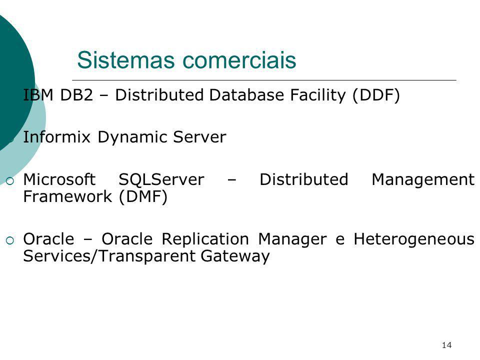 Sistemas comerciais IBM DB2 – Distributed Database Facility (DDF)