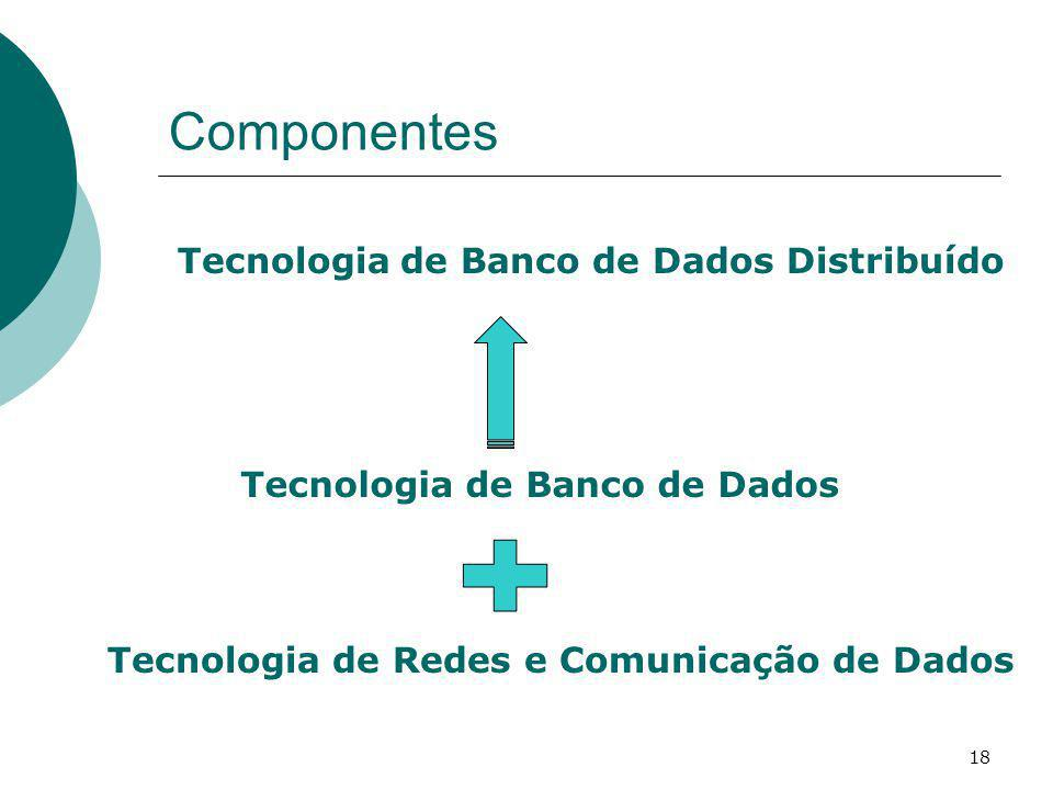 Componentes Tecnologia de Banco de Dados Distribuído