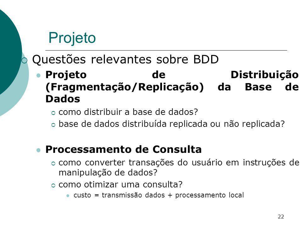 Projeto Questões relevantes sobre BDD