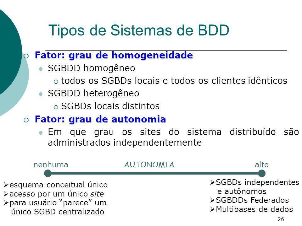 Tipos de Sistemas de BDD