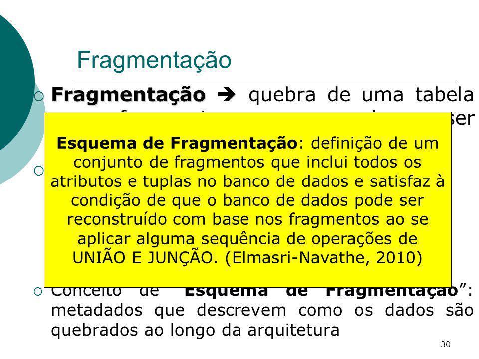 Fragmentação Fragmentação  quebra de uma tabela em fragmentos que podem ser armazenados em sites diferentes.