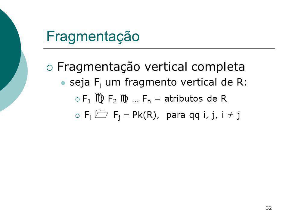 Fragmentação Fragmentação vertical completa
