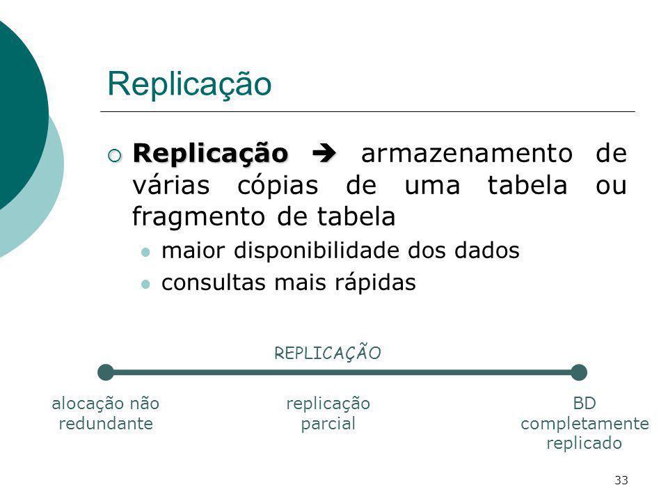Replicação Replicação  armazenamento de várias cópias de uma tabela ou fragmento de tabela. maior disponibilidade dos dados.