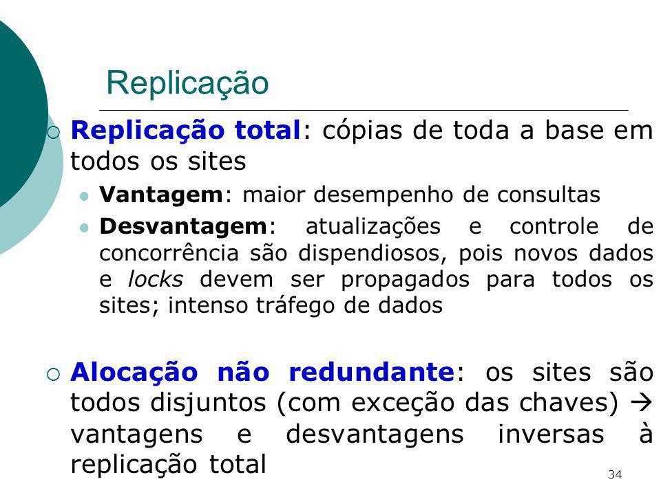 Replicação Replicação total: cópias de toda a base em todos os sites