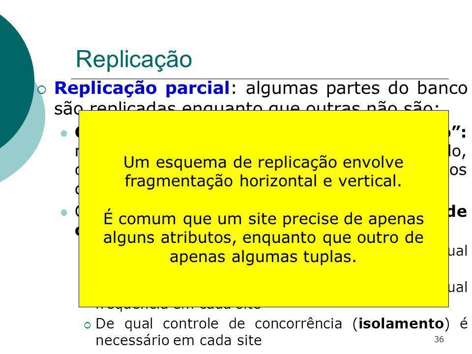 Um esquema de replicação envolve fragmentação horizontal e vertical.