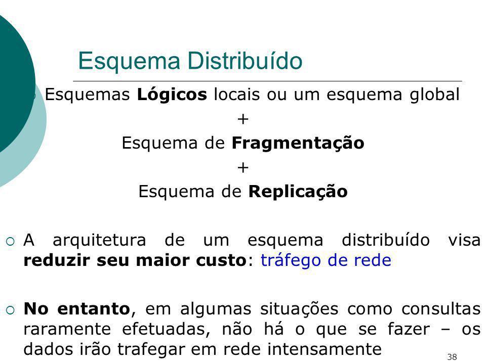Esquema Distribuído Esquemas Lógicos locais ou um esquema global +